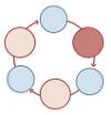 startup-feedback-loop2