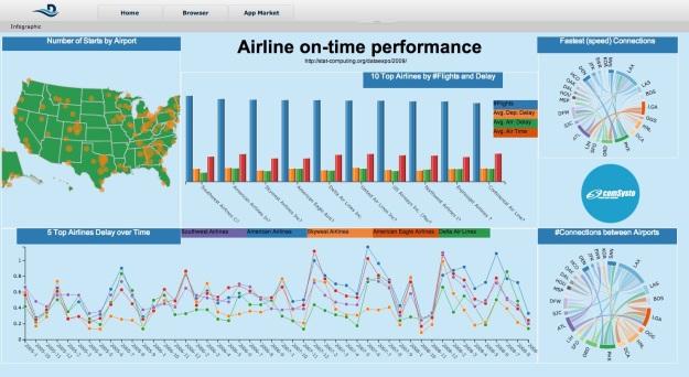 datameer_infographic