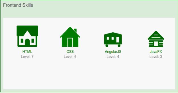 Skill Visualization Village Chart