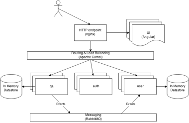 Hash-Collision's system structure