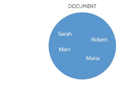 Data-Document Example 1
